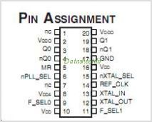 ICS8421002-01 pinout,Pin out