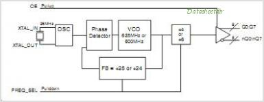 ICS844008AKI-46LFT circuits