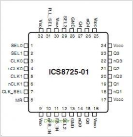 ICS8725-01 pinout,Pin out