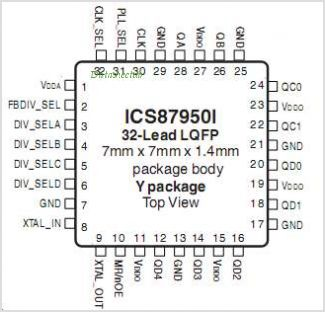 ICS87950 pinout,Pin out