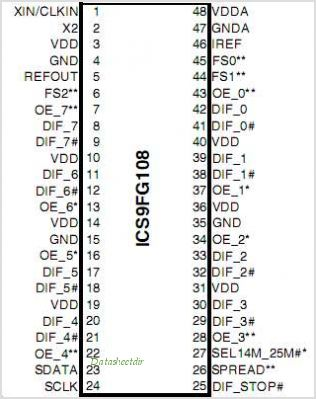ICS9FG108 pinout,Pin out