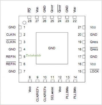 IDT5T940-10 pinout,Pin out