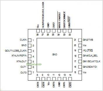 IDT5V9888 pinout,Pin out