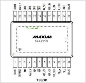 MAX3625B pinout,Pin out