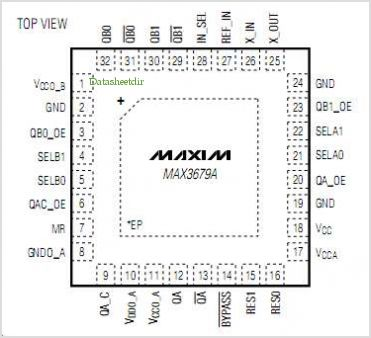 MAX3679A pinout,Pin out
