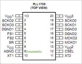 PLL1705DBQR pinout,Pin out
