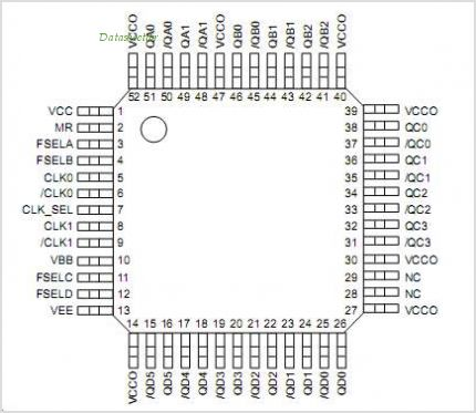 SY100E222L pinout,Pin out
