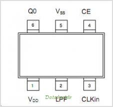 XC25BS8 pinout,Pin out