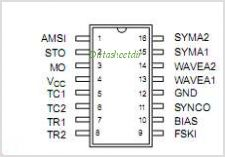 XR-2206CP pinout,Pin out