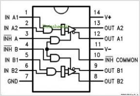 DS75110A pinout,Pin out