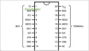 DS75161A pinout,Pin out