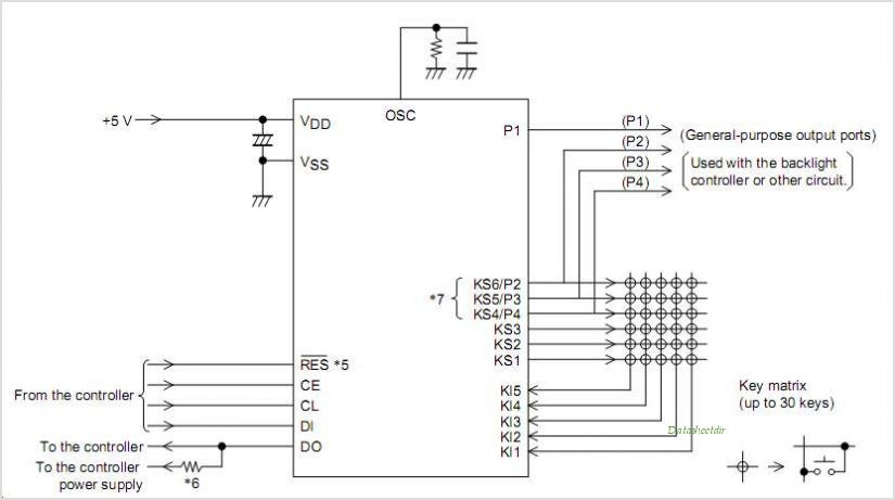 LC75700T circuits