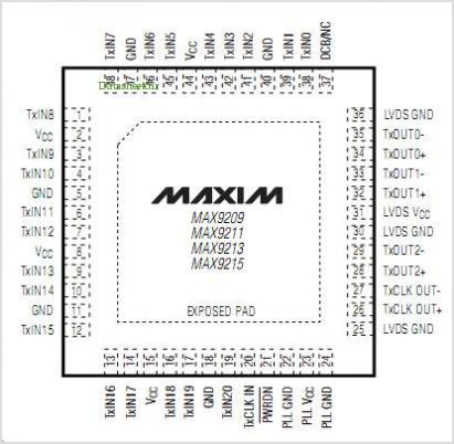 MAX9211 pinout,Pin out