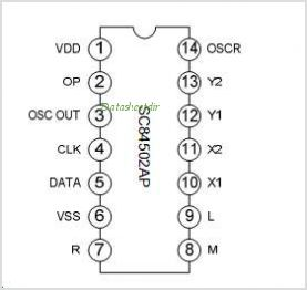 SC84502 pinout,Pin out