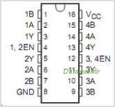 SN75ALS199 pinout,Pin out