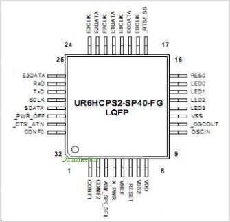 UR6HCPS2-SP40 pinout,Pin out