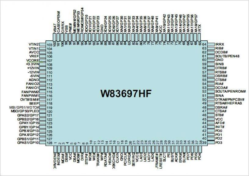 W83667HG pinout,Pin out
