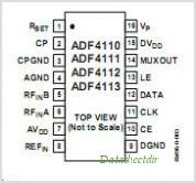 ADF4112 pinout,Pin out