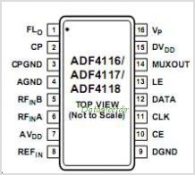 ADF4117 pinout,Pin out