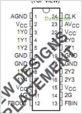 CDC2509B pinout,Pin out