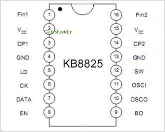 KB8825 pinout,Pin out