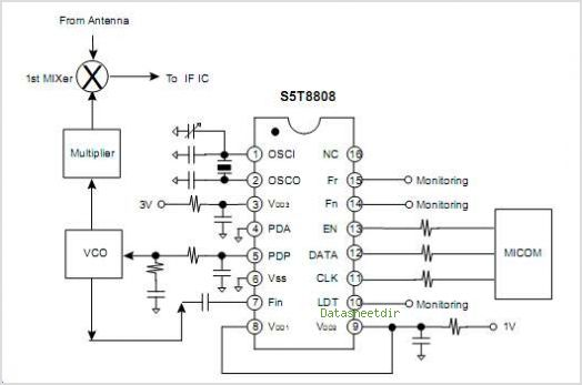 S5T8808 circuits