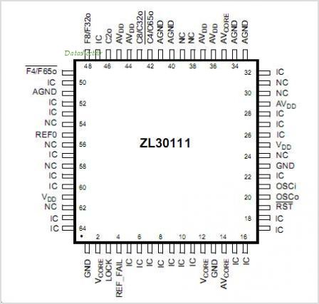 ZL30111 pinout,Pin out