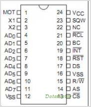 BQ3285 pinout,Pin out