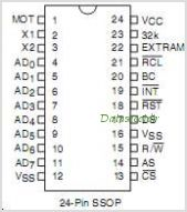 BQ3285LF pinout,Pin out