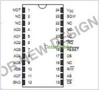 DS1287 pinout,Pin out