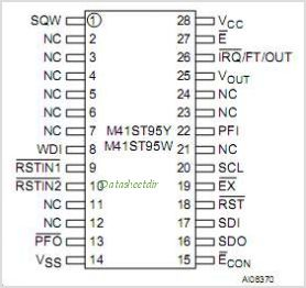 M41ST95W pinout,Pin out
