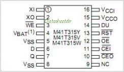 M41T315V pinout,Pin out
