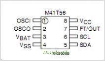 M41T56 pinout,Pin out