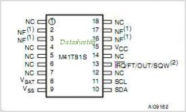 M41T81S pinout,Pin out