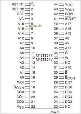 M48T201V pinout,Pin out