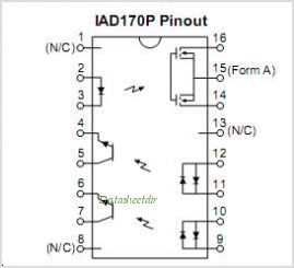 IAD170P pinout,Pin out