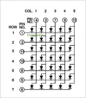 BL-M07C571 pinout,Pin out