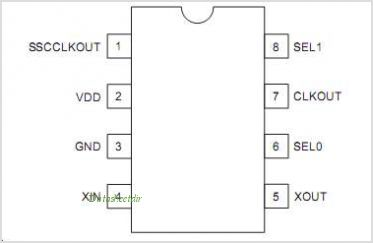 HD151TS302RP pinout,Pin out