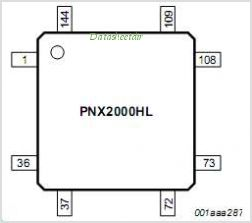 PNX2000 pinout,Pin out