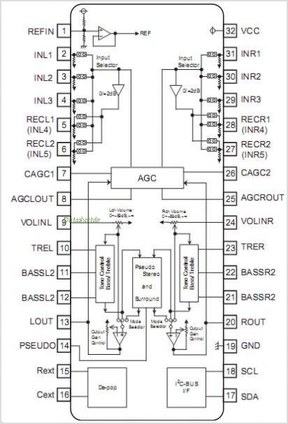 R2S15903SP pinout,Pin out