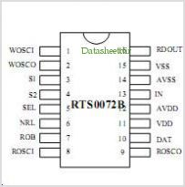 RTS0072 pinout,Pin out