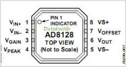 AD8128 pinout,Pin out