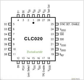CLC020 pinout,Pin out