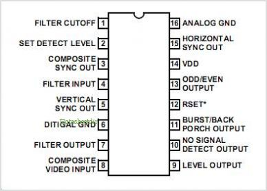 EL4583AIS-T7 pinout,Pin out