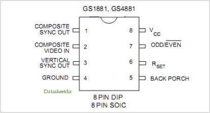 GS4881 pinout,Pin out