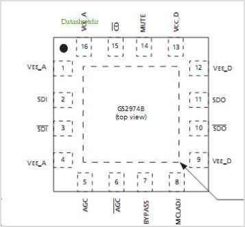 GS2974B pinout,Pin out