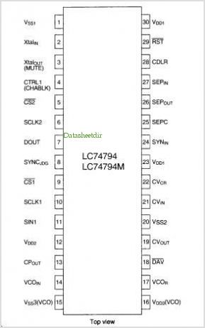 LC74794 pinout,Pin out