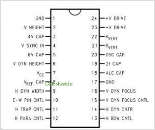 LM1295 pinout,Pin out