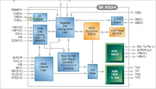 sii9334ctu datasheet, pinout ,application circuits featuring 3d, Wiring diagram