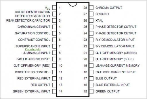 TDA3562A pinout,Pin out